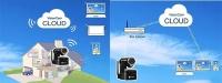 Heden VisionCam Cloud V5.6